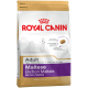 Royal Canin Maltese Dog