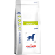 Royal Canin Diabetic canine DS37 Dog